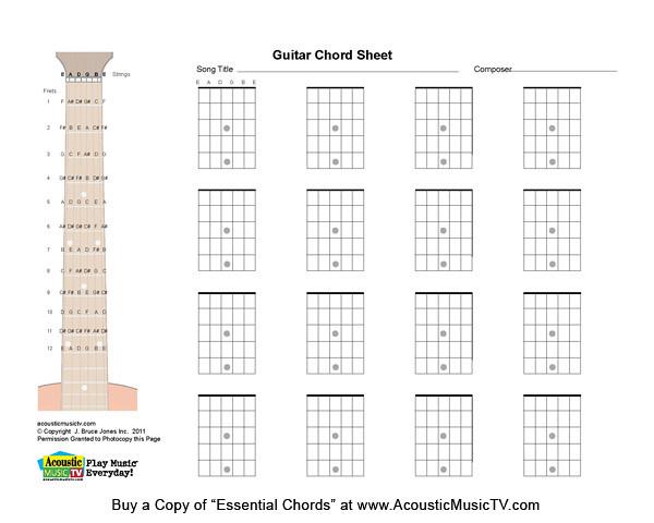 Essential Chords, Guitar Blank Chord Box Horz | Blank Guitar… | Flickr