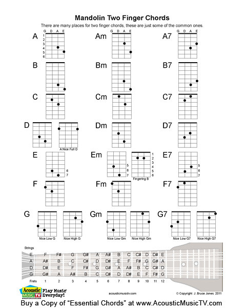 Essential Chords, Mandolin 2 Finger Chords : Mandolin Two Fiu2026 : Flickr