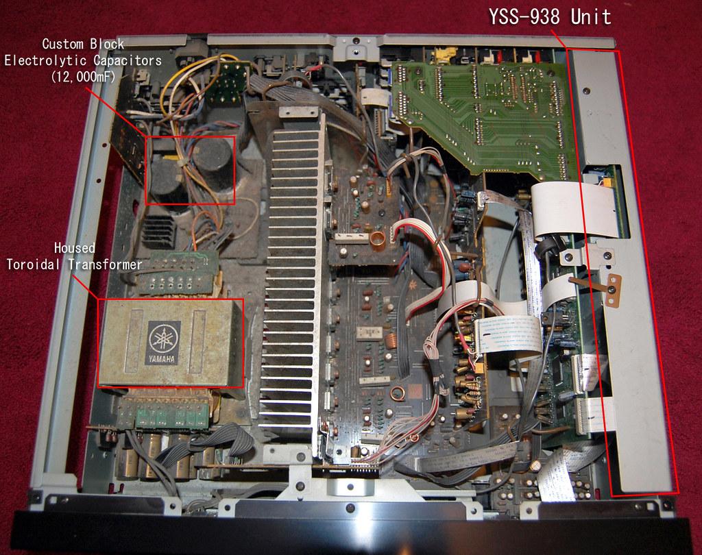 Yamaha Rx D Manual