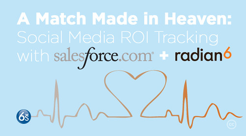 A Match Made in Heaven Salesforce.com + Radian6 | by 6S
