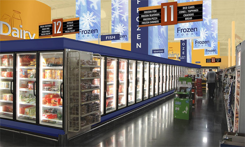 Frozen Food Market In Canada