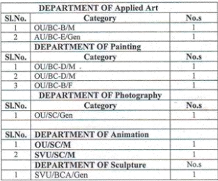 Animation list of university subjects