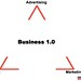 Pre-Hybrid Theory: Business 1.0 by Brian Solis