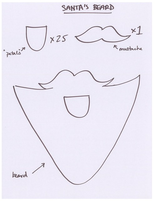 beard outline template