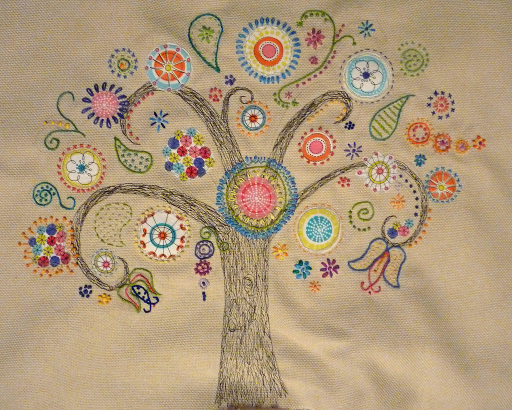 Mandala tree combination of thread painting tree trunk for Thread pool design pattern