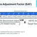 Table 2. Size Adjustment Factor (SAF)