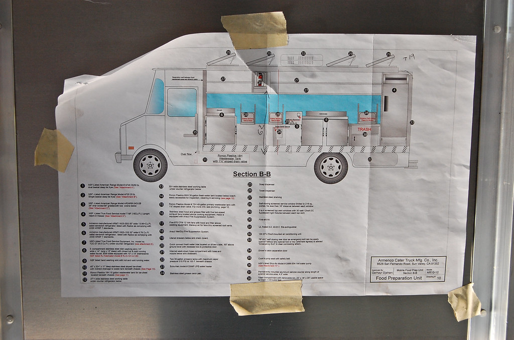 How to build a gourmet food truck armenco los angeles for Food truck blueprints