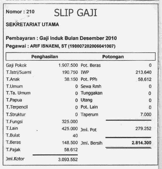 slip gaji desember 2010 | Arif Isnaeni | Flickr
