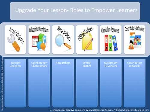 Upgrade Your Lesson For 21st Century- Roles to Empower Learners | by langwitches