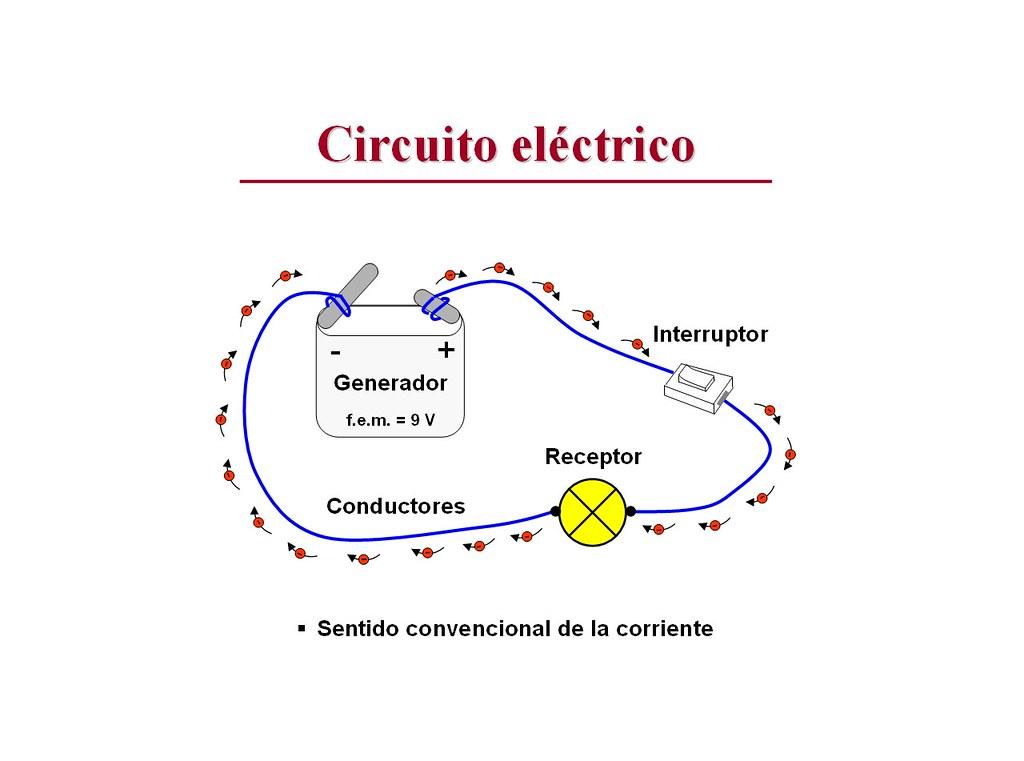 Circuito Que Es : Circuito electrico se ve un dibujo de