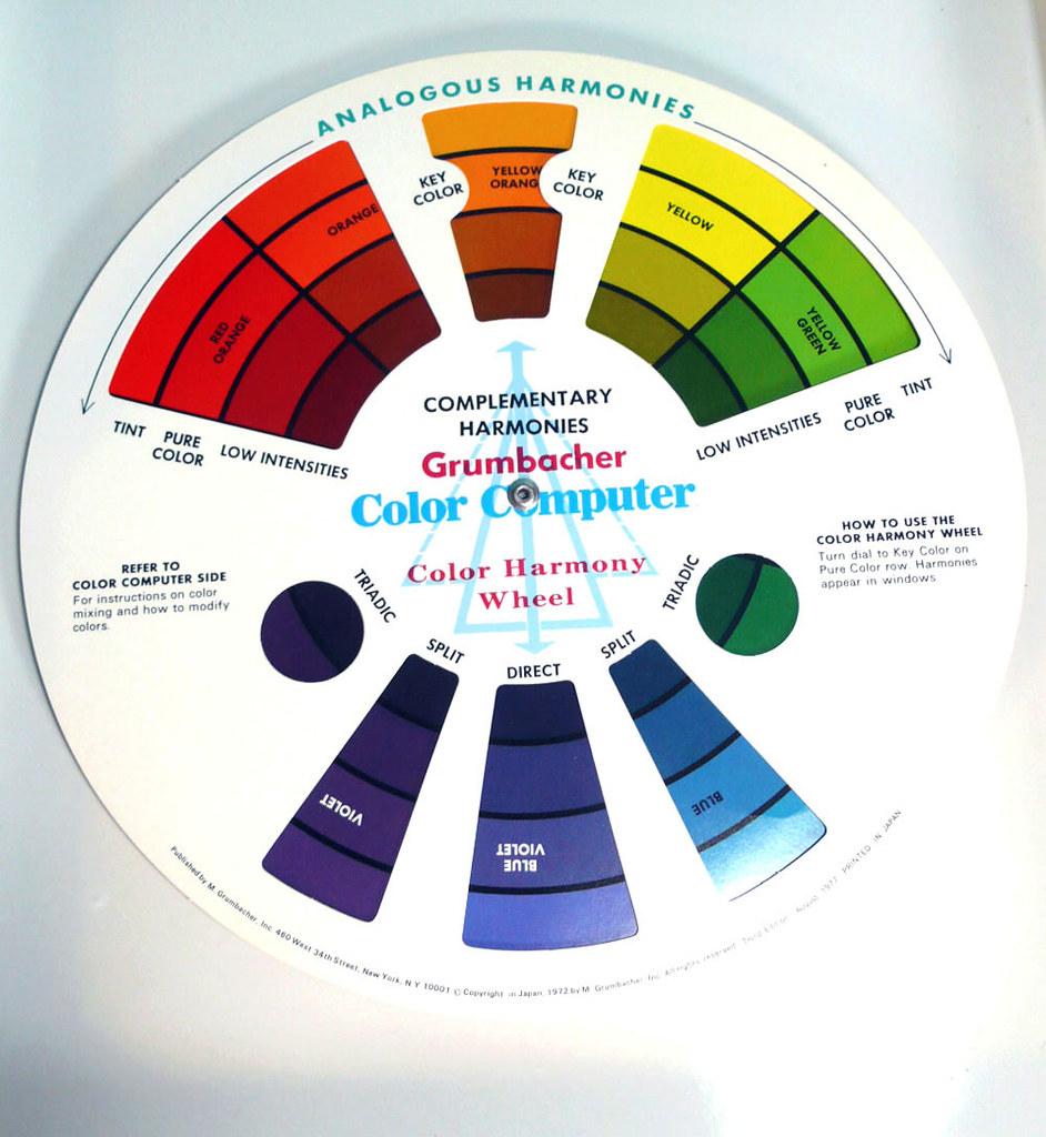 Online color wheel games - Online Color Wheel Games