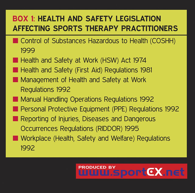 how current health and safety legislation Check out an essay example on how current health and safety legislation,  policies and procedures are implemented in the setting read about the key  points of.