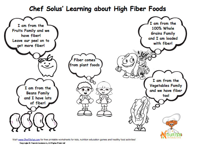Kids Fiber Food Learning Page