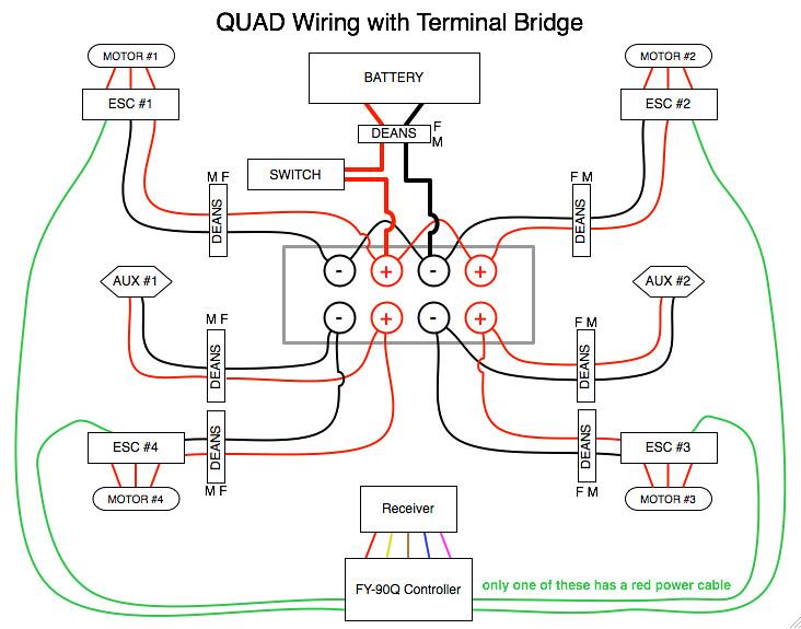 5455195049_5c4037684f_b Quad Screen Wiring Diagram on