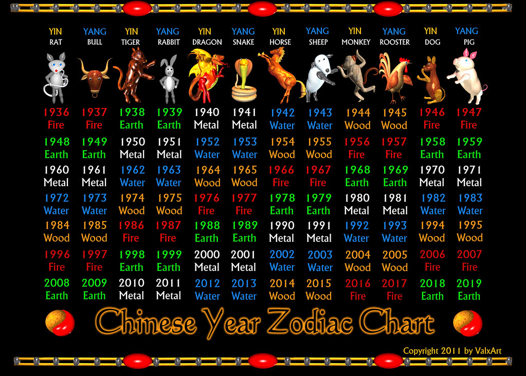 2019 chinese zodiac sign