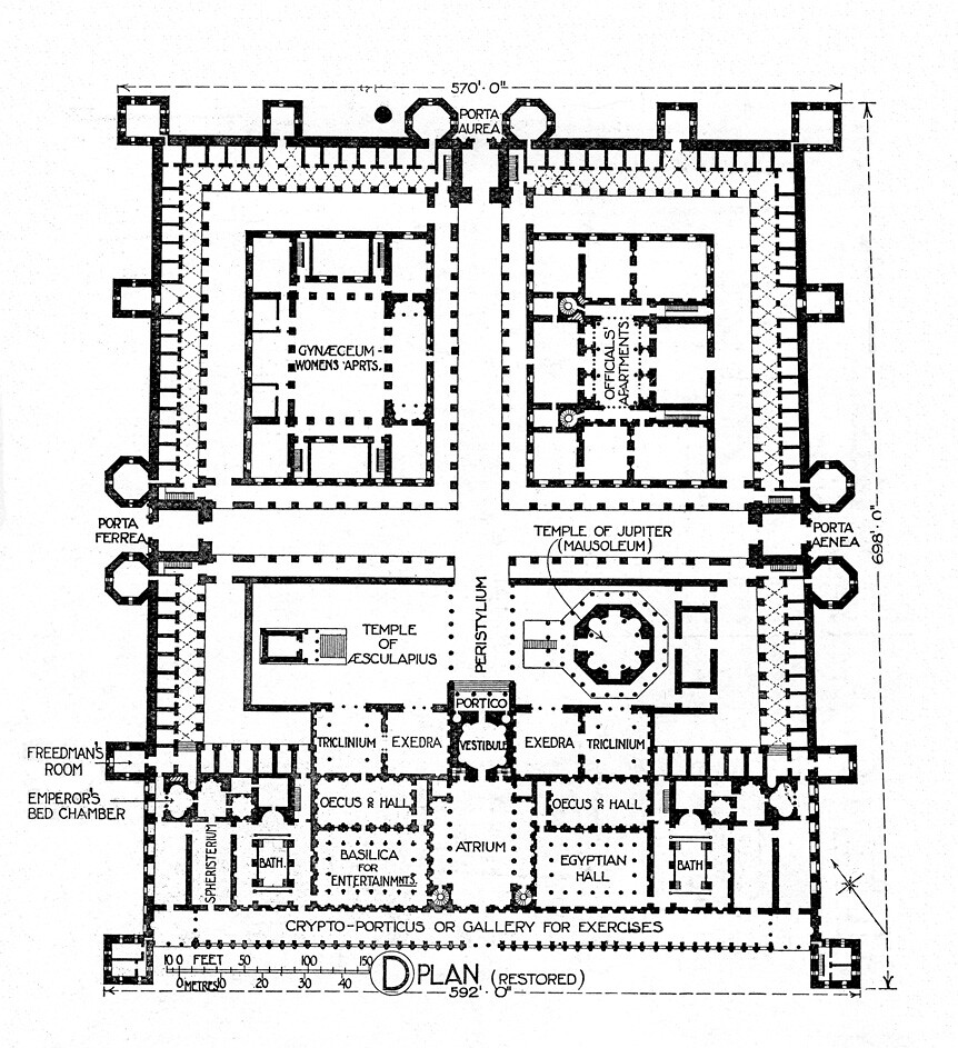 Palace Of Diocletian Reconstruction Plan Title Palace