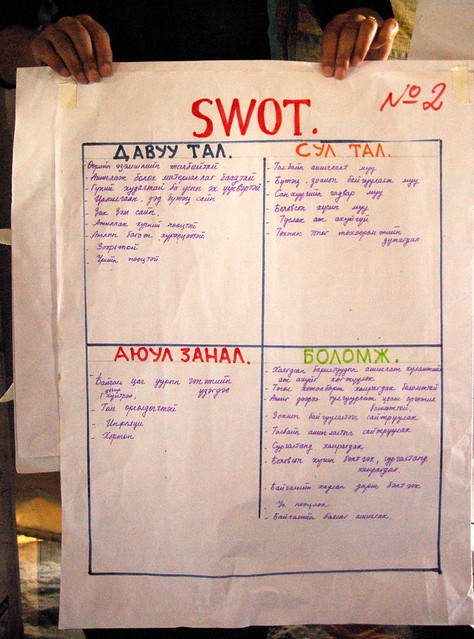 personal swot about a student How to do personal swot analysis carrying out an individual swot analysis puts a powerful tool at your disposal to develop action plans to achieve personal and professional objectives.