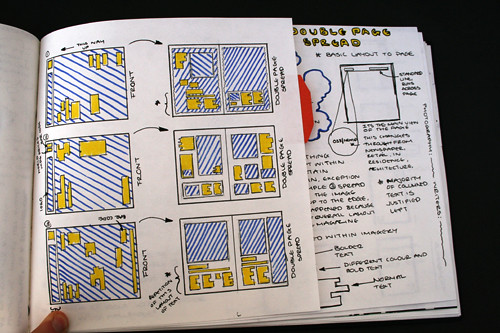 pinpicsnow Full Size Sketchbook - Research, Layout, Editorial Brief ...