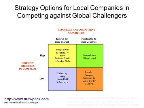 survival strategies for local companies in Survival strategies for local companies in emerging markets tue, 12  survival strategies for local  - what is the world's largest television manufacturer.