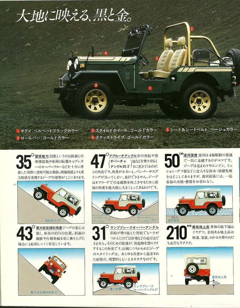 1984 Mitsubishi Jeep Mitsubishi Made These Early Postwar