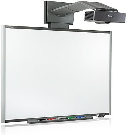 What Can You Do With An Interactive Whiteboard (Iwb) - Lessons ...