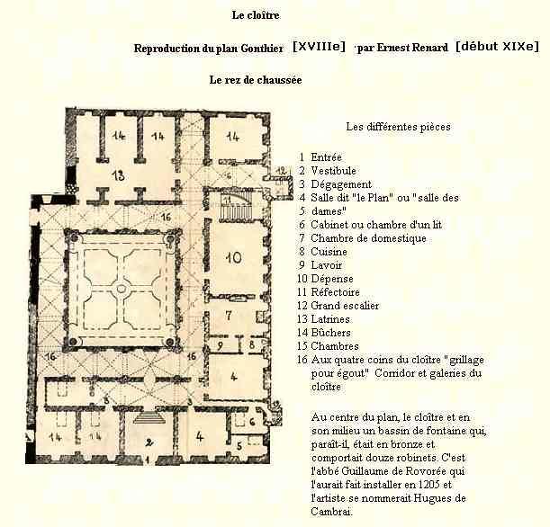 Plan du rez de chauss e de l 39 abbaye de c teaux plan de l for Photos du plan de construction