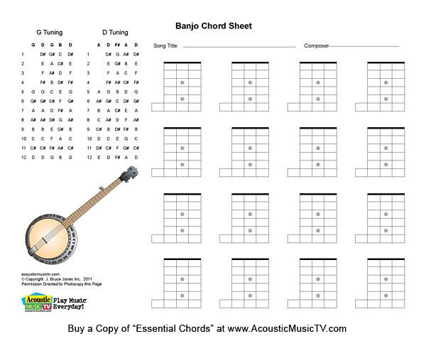 human ear diagram blank essential chords, banjo blank chord boxes horz | blank banjo… | flickr