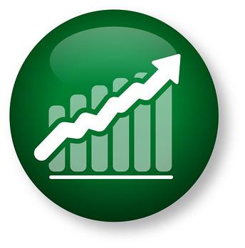 Forex profit chart