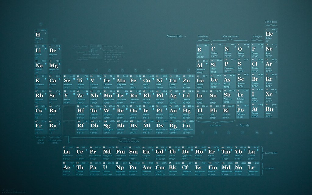 1680x1050 Periodic Table Wallpaper Desktop Background