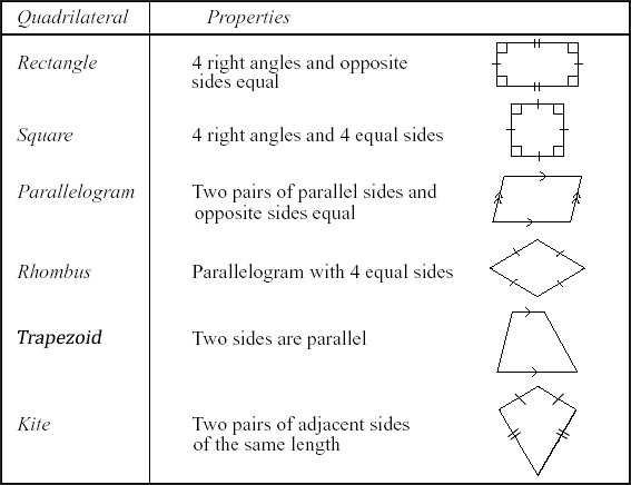 classifying quadrilaterals v1 1 english version optimize flickr. Black Bedroom Furniture Sets. Home Design Ideas