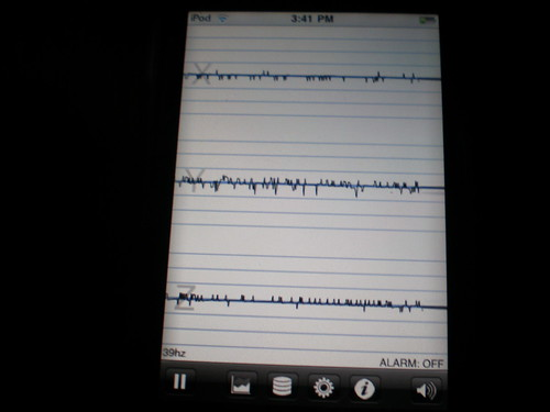 Movement after 7.2 quake, 4/4/10 | by Defcon 2012