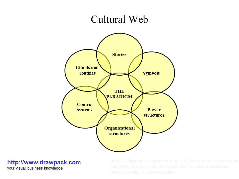cultural web Society & culture web templates include professional web designs, landing page templates and email layouts for various cultural and social web projects.
