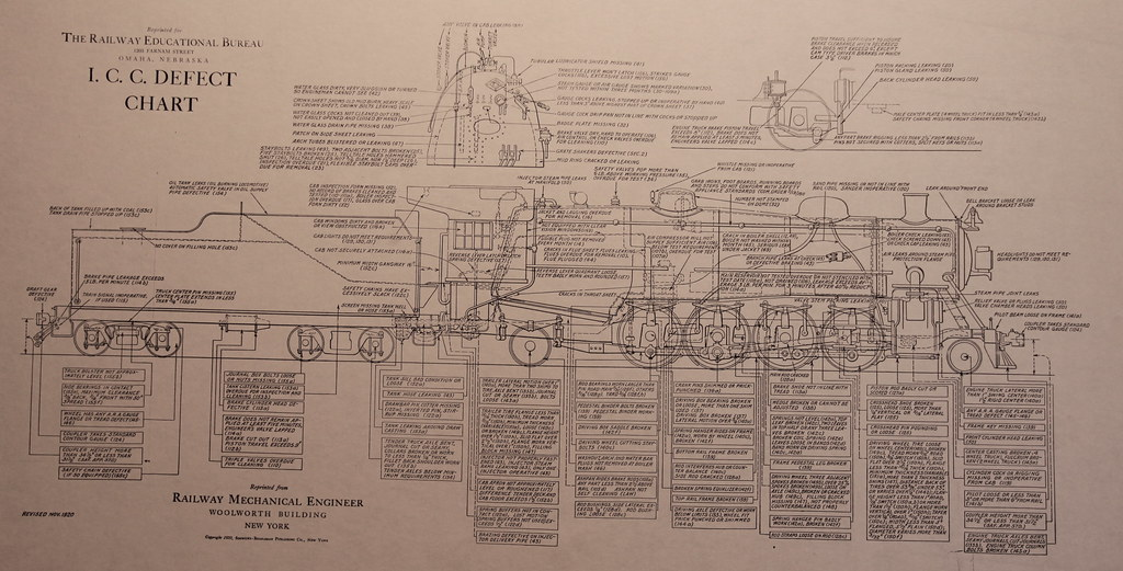 Detailed diagram of a 2 8 2 Mikado steam locomotive Flickr