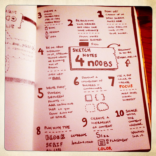 How To Sketch Note | by Abby Covert
