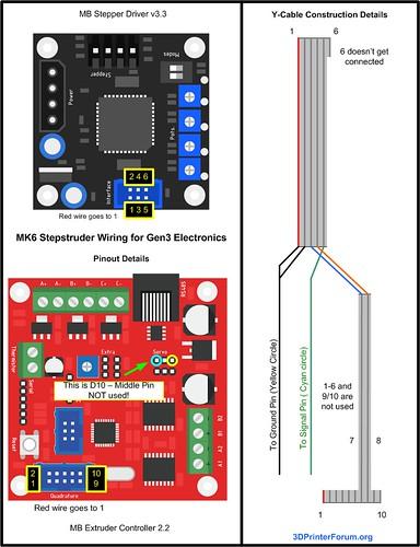 Mk6 Stepstruder Wiring For Makerbot Gen 3 Electronics