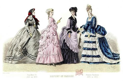 Mens Fashion Through The Ages