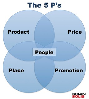 The 5 P's of Marketing and Business | by b_d_solis