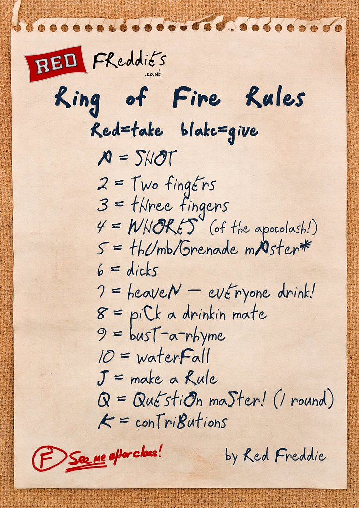 Fire Of Ring Rules