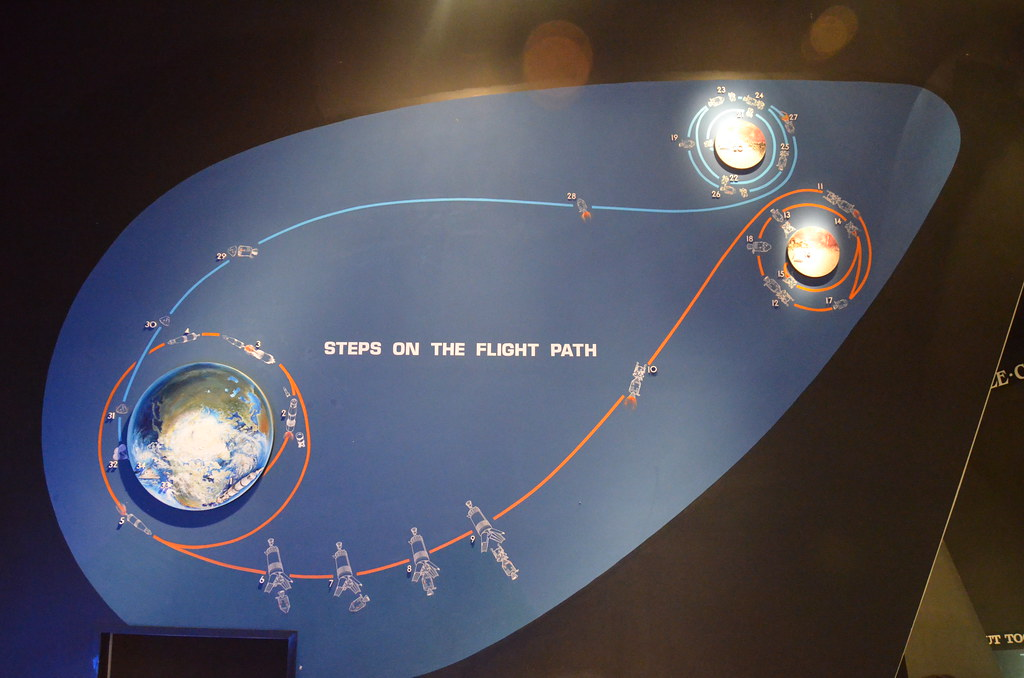 flights to the moon apollo - photo #9