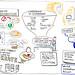 World Innovation Forum NY 2012 Day 2: Part 1