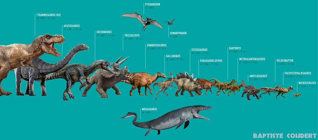 Jurassic world 2015 jurassic park 4 dinosaurs list accor flickr - Liste de dinosaures ...