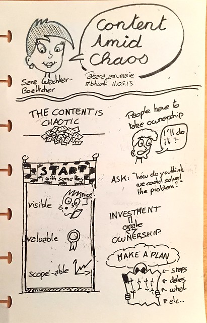 """Sketchnote of Sara Wachter-Boettcher's talk """"Content Amid Chaos"""""""
