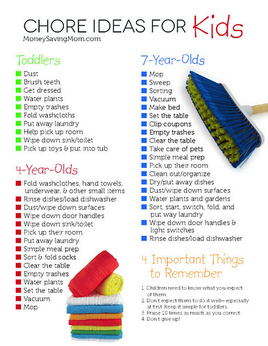 Chore Ideas for Kids (Image from Money Saving Mom)