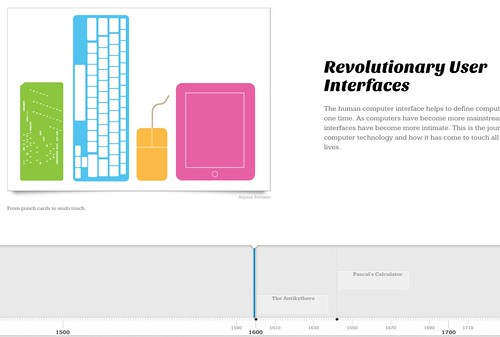 Revolutionary User Interfaces_p3okc