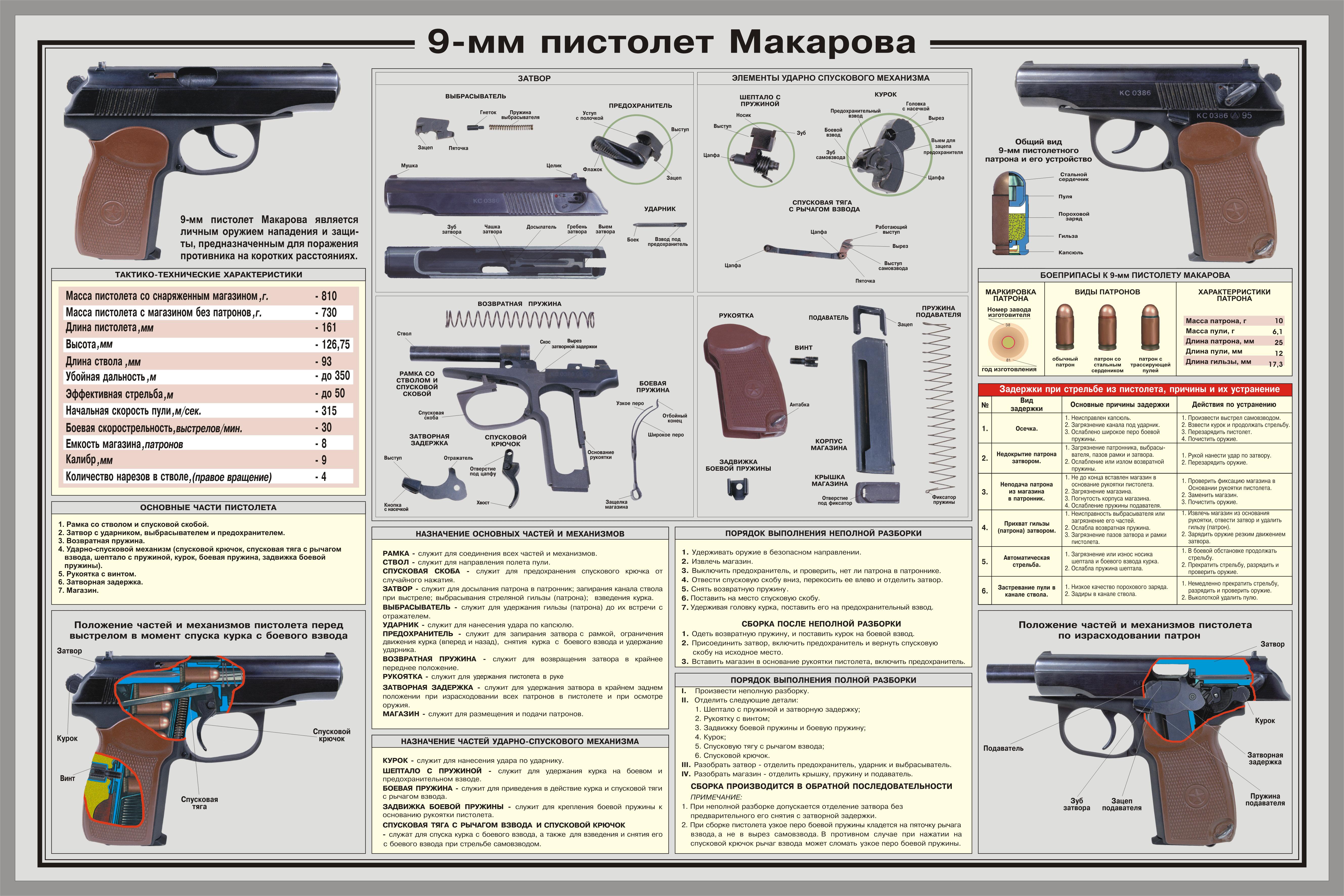 пистолета зажигалки схема