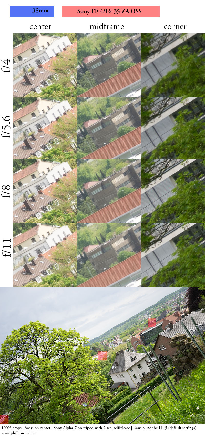 Sony_FE_16-35mm_f4_ZA_35mm