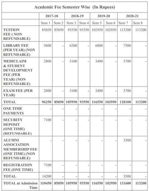 nift admission and entrance exam 2018 aglasem admission