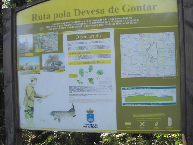 Panel Ruta do Río Dubra / Devesa de Gontar