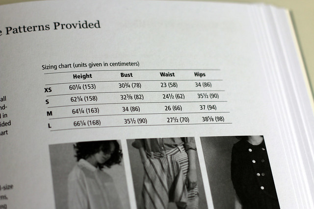 She Wears the Pants Japanese Sewing Pattern Book