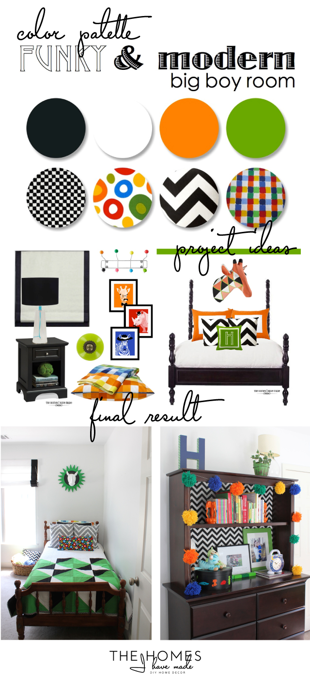 Inspiration vs Actual | Big Boy Room
